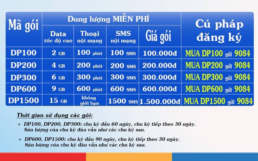 goi-dp100-dp200-dp300-dp600-dp1500